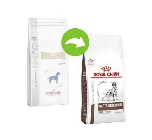 Royal Canin Cane Fibre Response